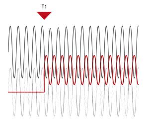 ec-motor-aktive_pfc_1